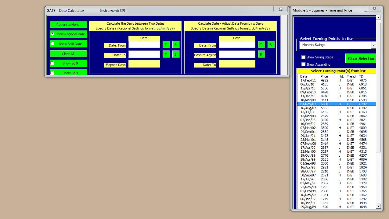 ultimate - Gann Analysis through Excel